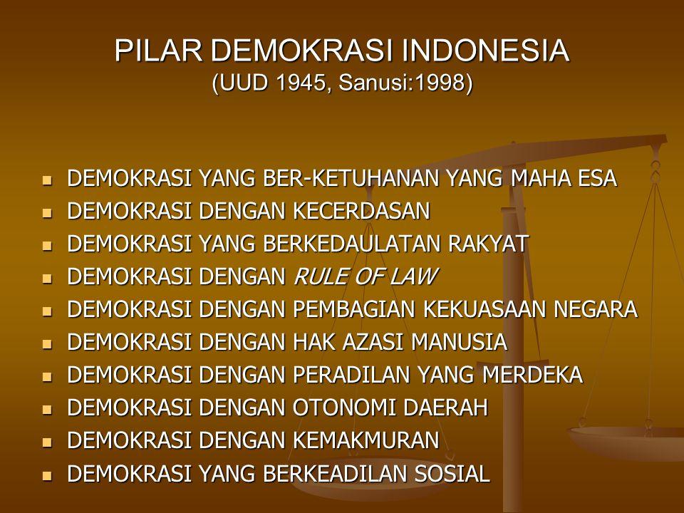 PILAR DEMOKRASI INDONESIA (UUD 1945, Sanusi:1998)