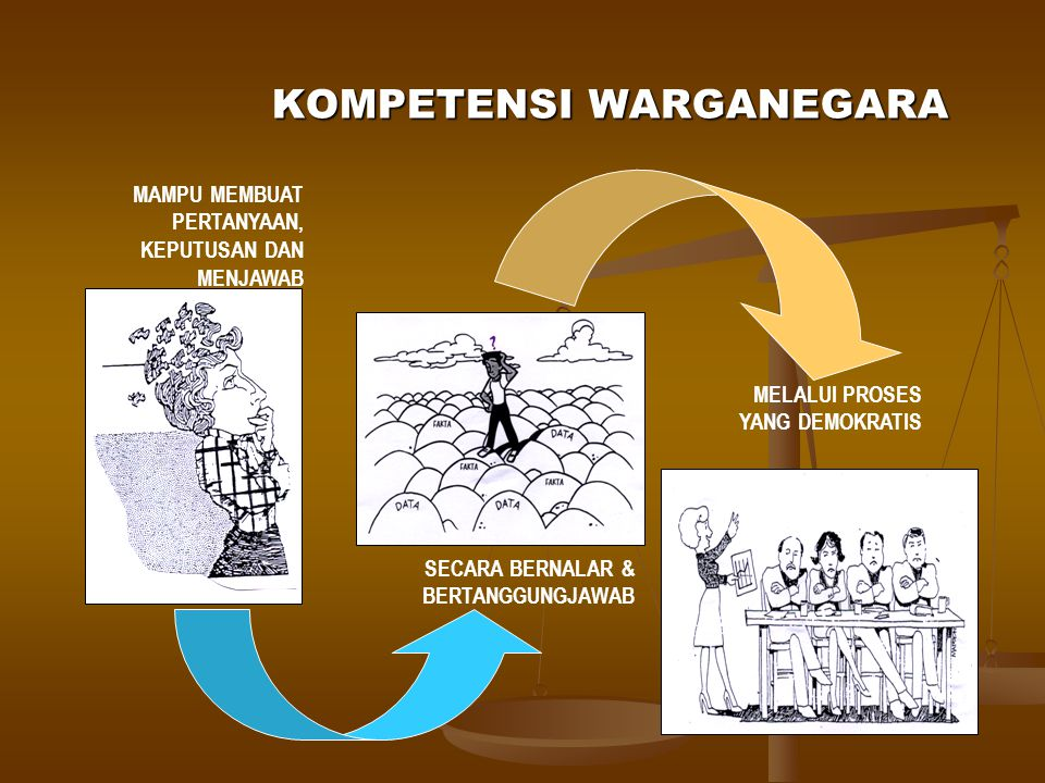 KOMPETENSI WARGANEGARA