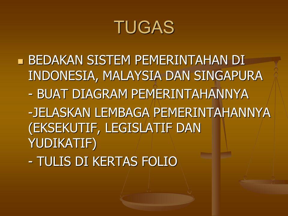 TUGAS BEDAKAN SISTEM PEMERINTAHAN DI INDONESIA, MALAYSIA DAN SINGAPURA