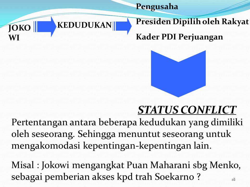 KEDUDUKAN Pengusaha. Presiden Dipilih oleh Rakyat. Kader PDI Perjuangan. 05/13/11. JOKOWI. STATUS CONFLICT.