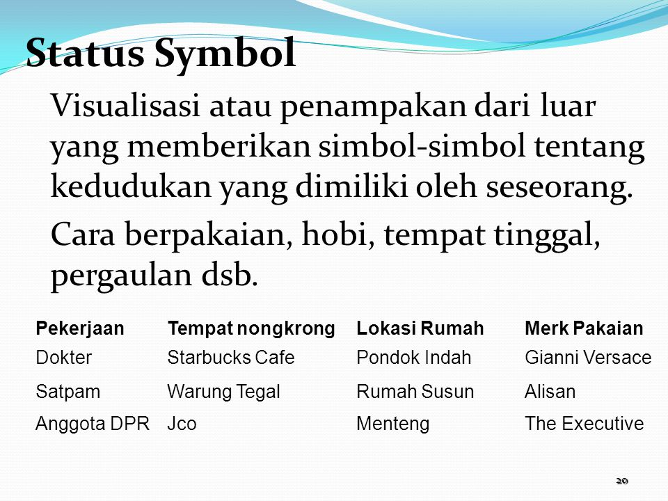 05/13/11 Status Symbol. Visualisasi atau penampakan dari luar yang memberikan simbol-simbol tentang kedudukan yang dimiliki oleh seseorang.