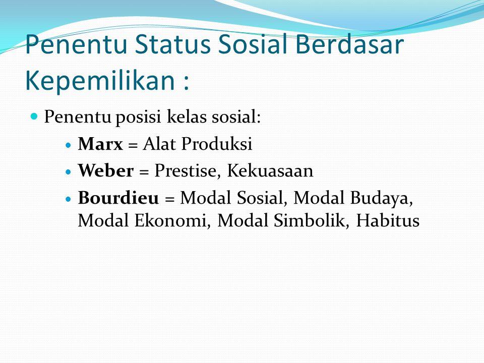 Penentu Status Sosial Berdasar Kepemilikan :