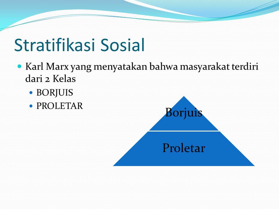 Stratifikasi Sosial Borjuis Proletar