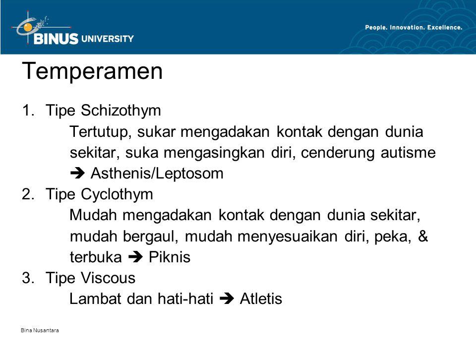 Temperamen Tipe Schizothym