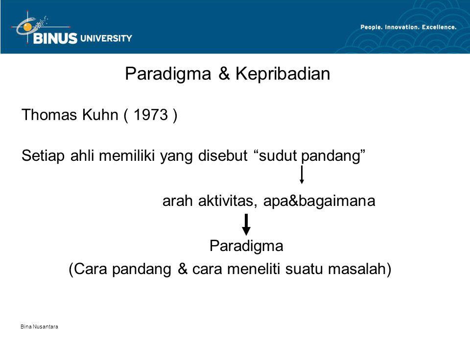 Paradigma & Kepribadian