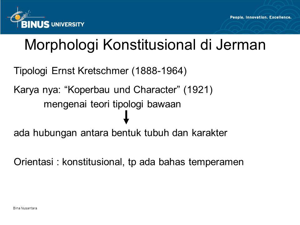 Morphologi Konstitusional di Jerman