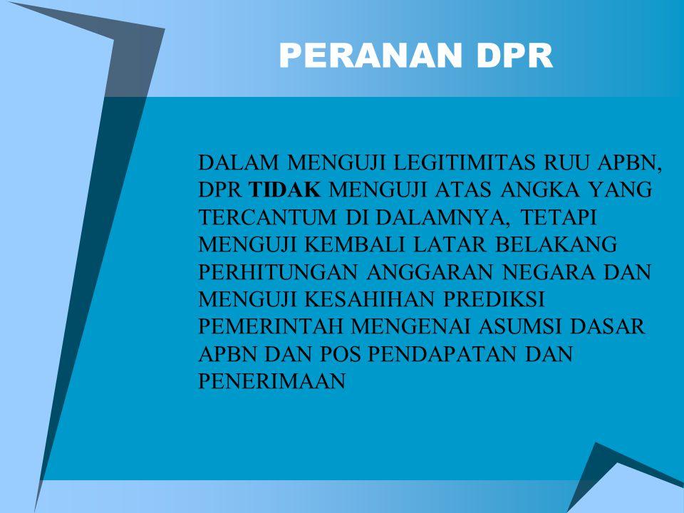 PERANAN DPR