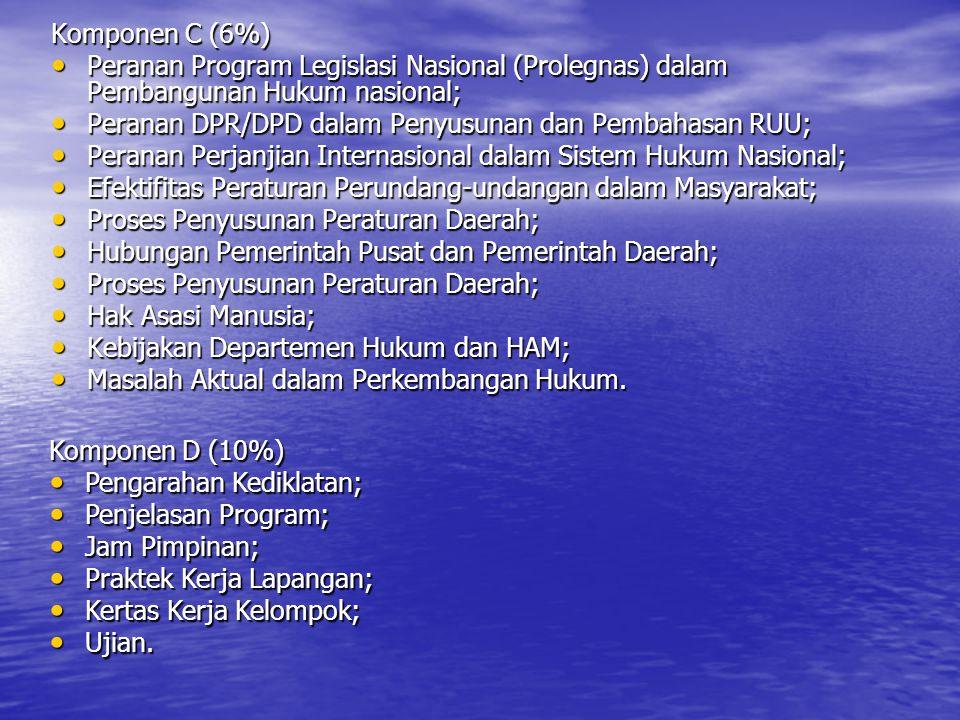 Komponen C (6%) Peranan Program Legislasi Nasional (Prolegnas) dalam Pembangunan Hukum nasional;