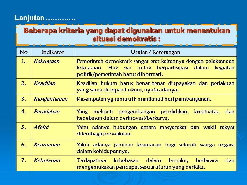Lanjutan …………. Beberapa kriteria yang dapat digunakan untuk menentukan situasi demokratis : No. Indikator.