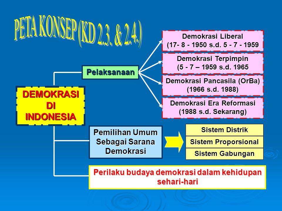 PETA KONSEP (KD 2.3. & 2.4.) DEMOKRASI DI INDONESIA Pelaksanaan