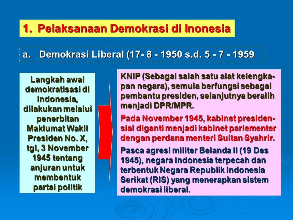 Pelaksanaan Demokrasi di Inonesia