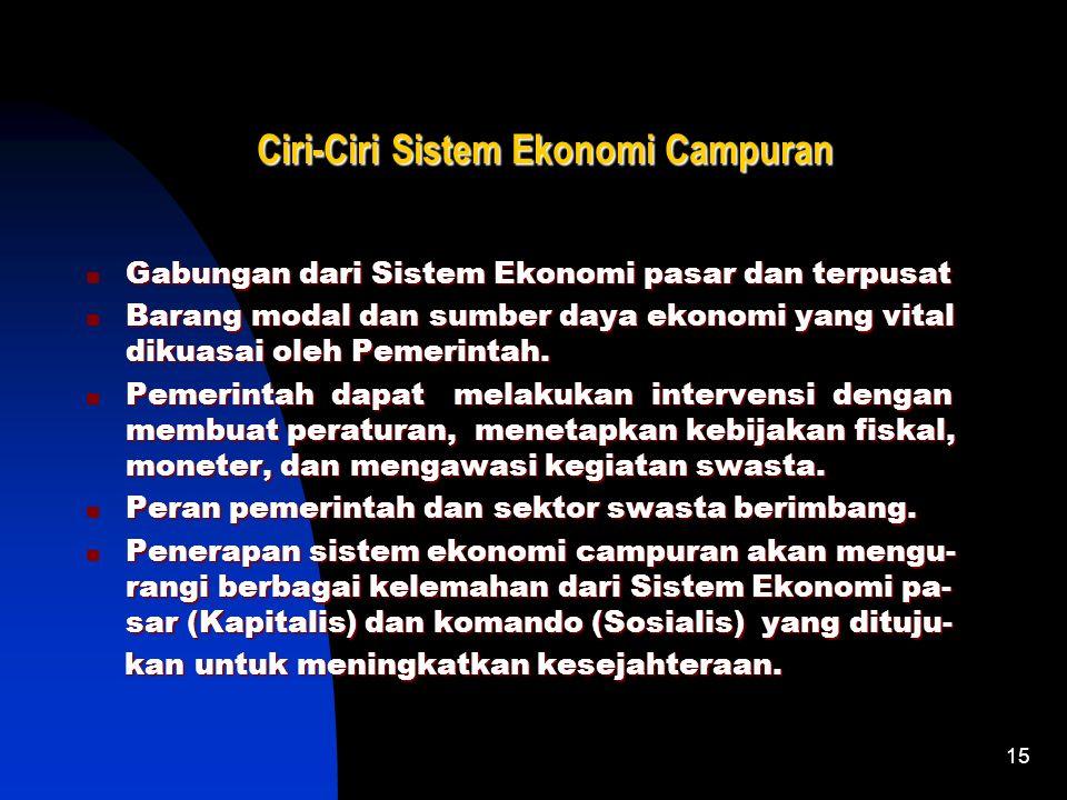 Ciri-Ciri Sistem Ekonomi Campuran