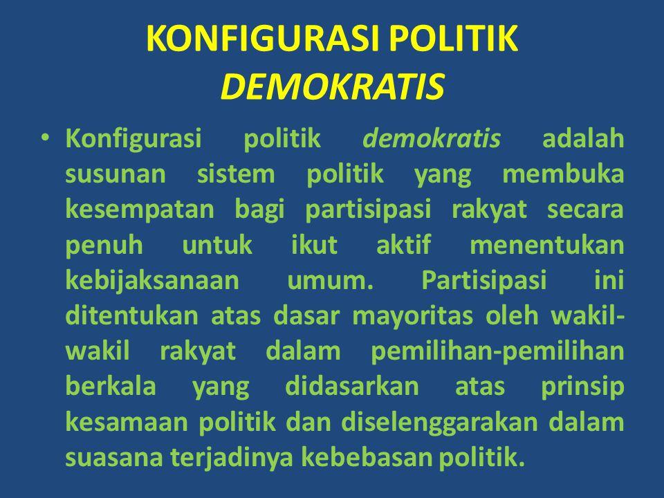 KONFIGURASI POLITIK DEMOKRATIS