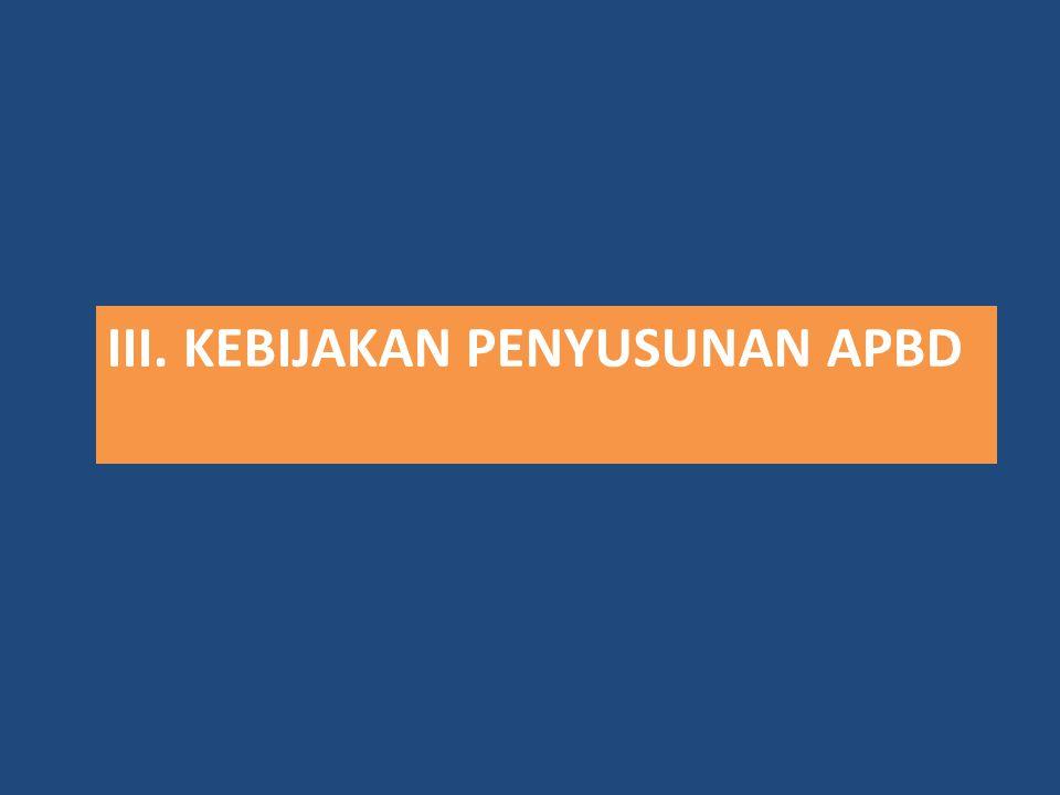 III. Kebijakan Penyusunan APBD