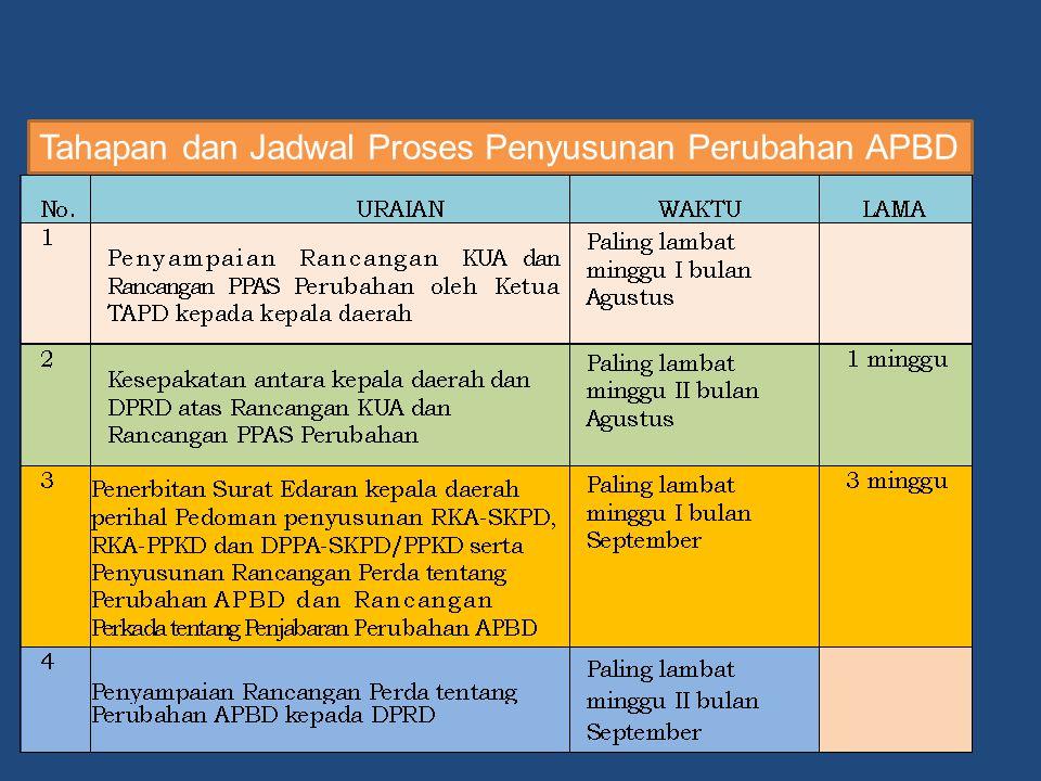 Tahapan dan Jadwal Proses Penyusunan Perubahan APBD