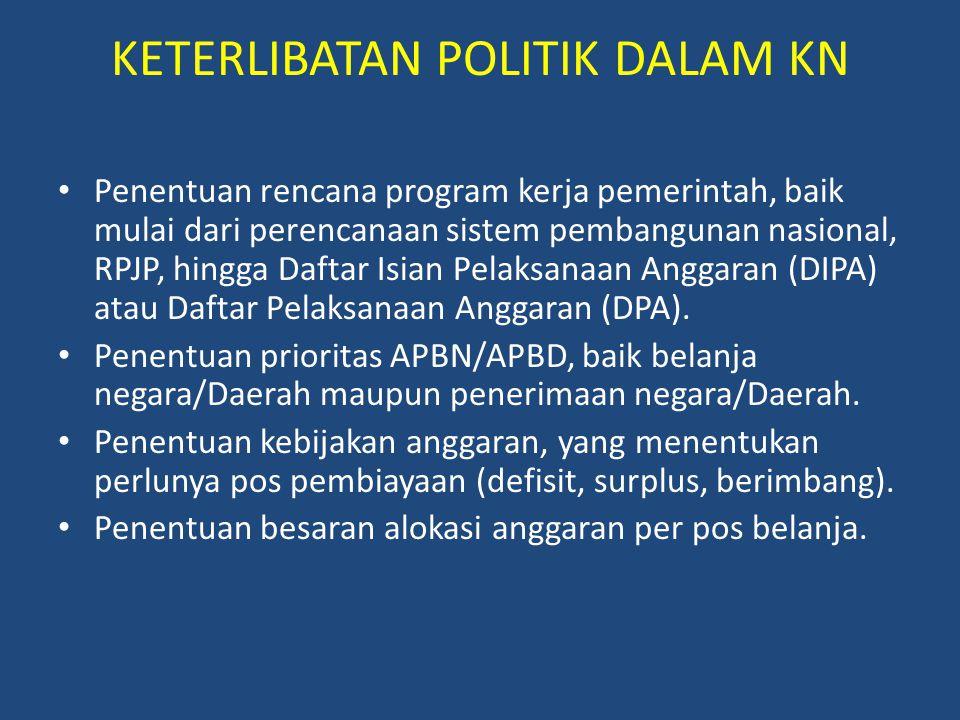 KETERLIBATAN POLITIK DALAM KN