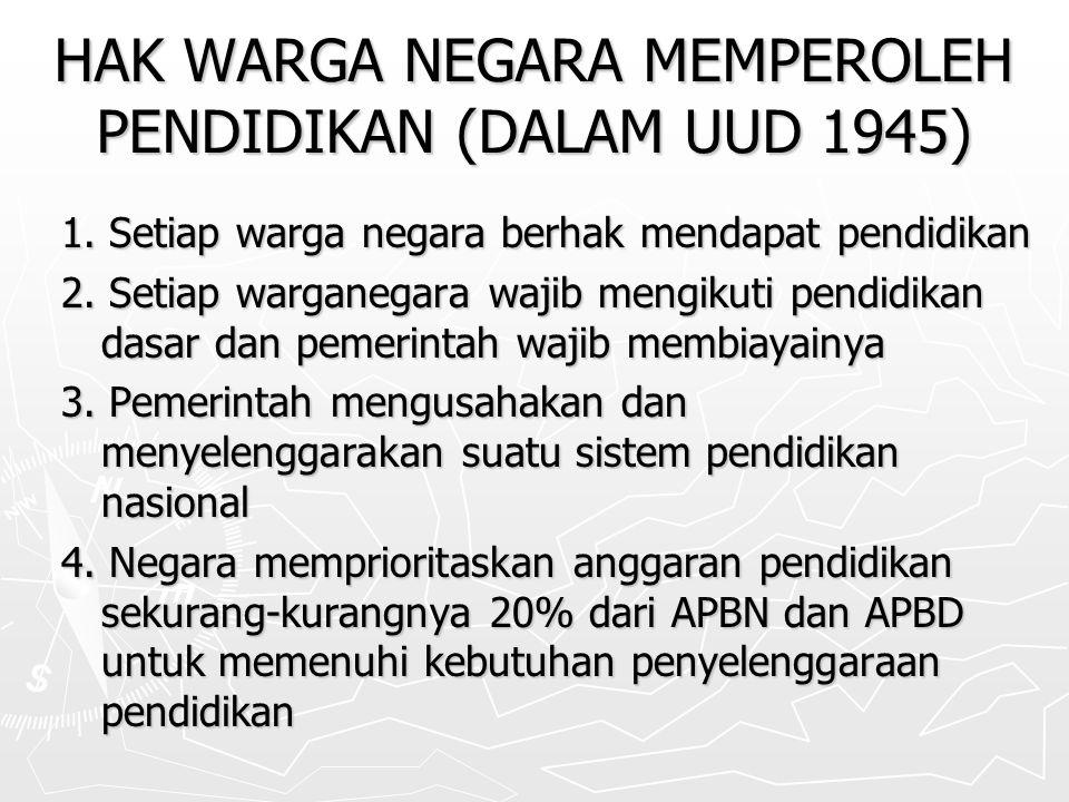 HAK WARGA NEGARA MEMPEROLEH PENDIDIKAN (DALAM UUD 1945)