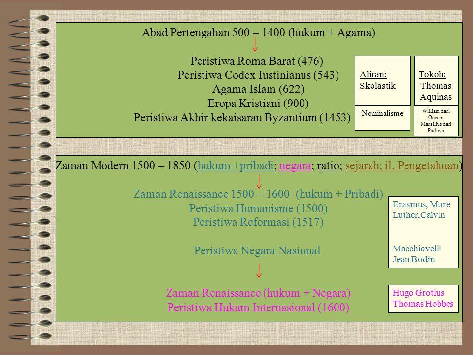 Abad Pertengahan 500 – 1400 (hukum + Agama) Peristiwa Roma Barat (476)