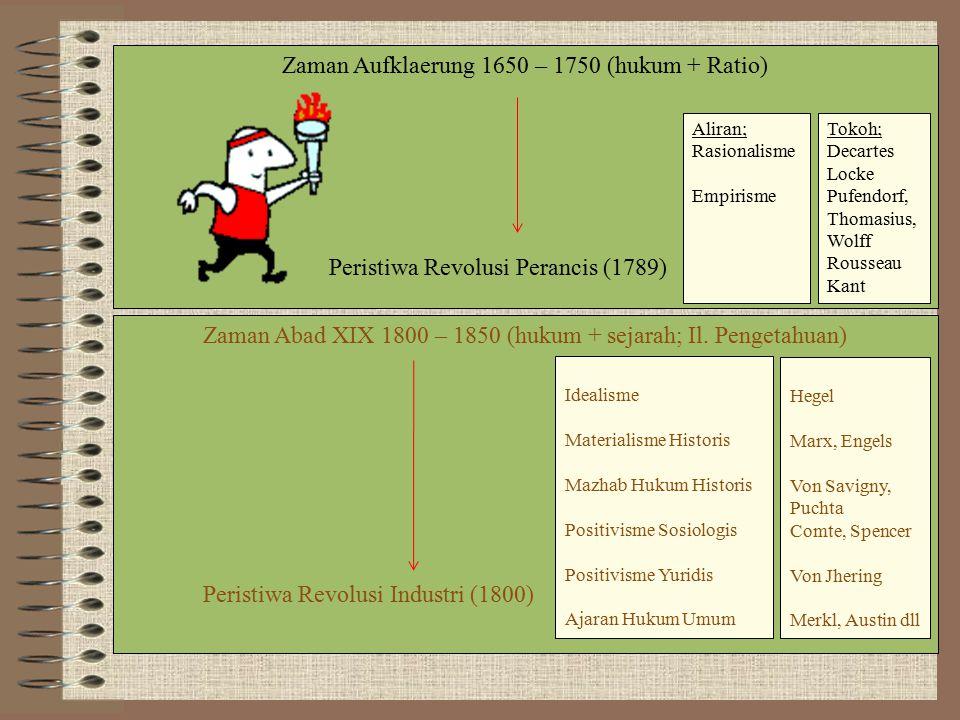 Zaman Aufklaerung 1650 – 1750 (hukum + Ratio)