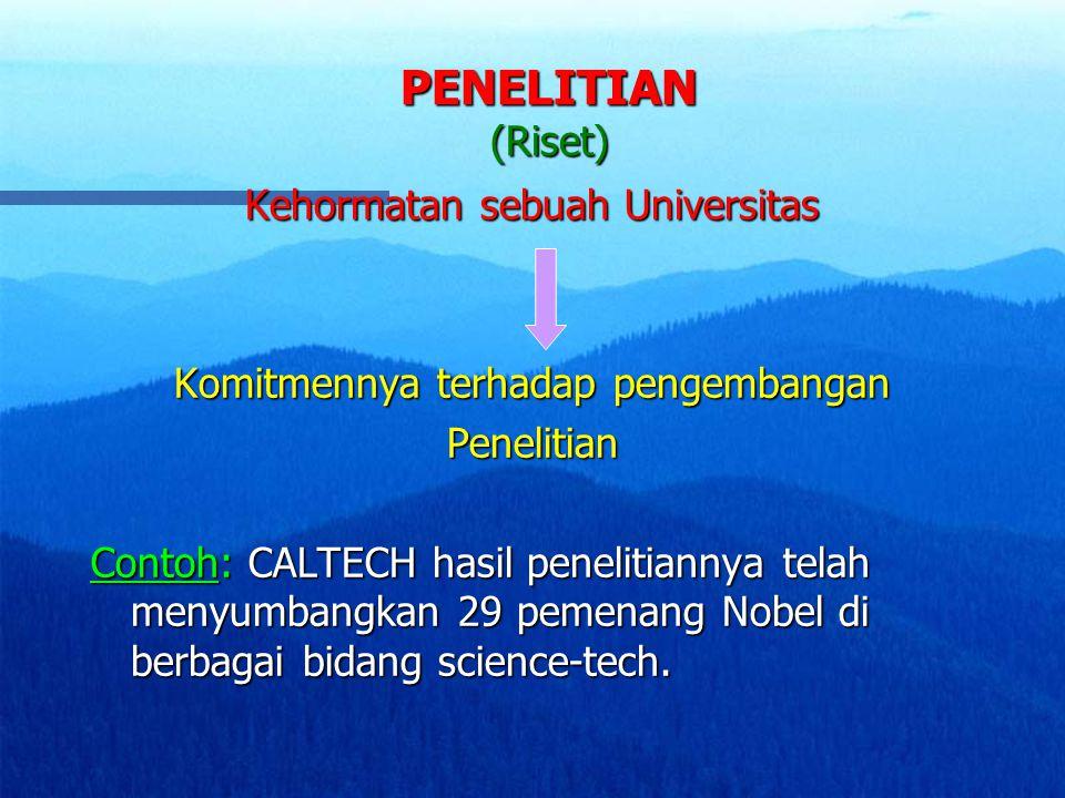 PENELITIAN (Riset) Kehormatan sebuah Universitas