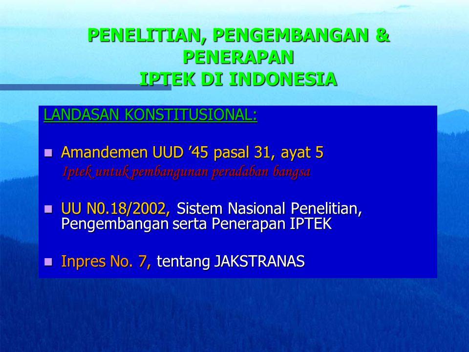PENELITIAN, PENGEMBANGAN & PENERAPAN IPTEK DI INDONESIA