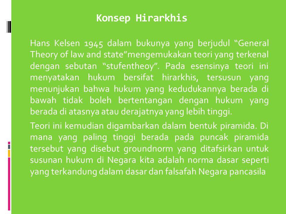 Konsep Hirarkhis