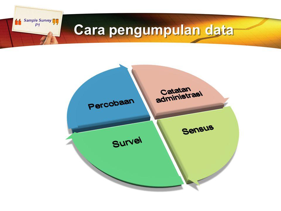 Catatan administrasi Sensus Survei Percobaan Cara pengumpulan data