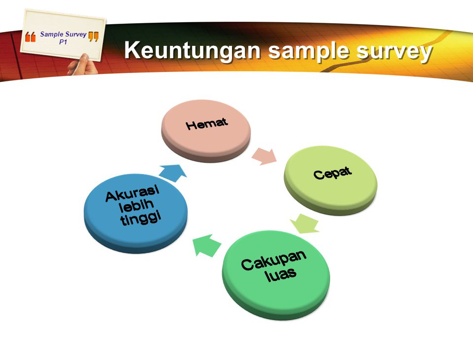 Keuntungan sample survey
