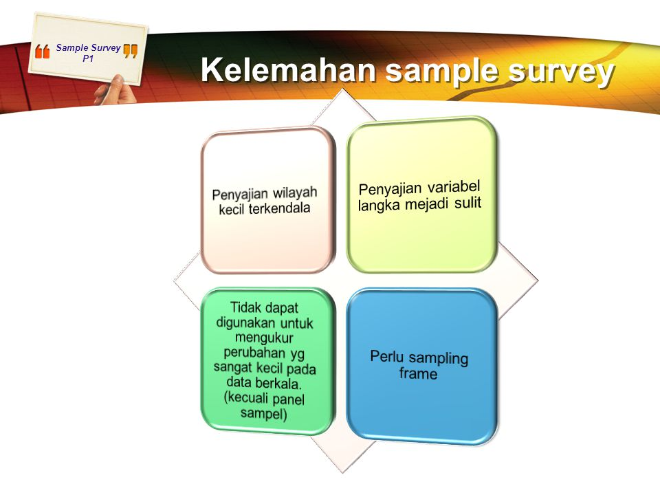 Kelemahan sample survey