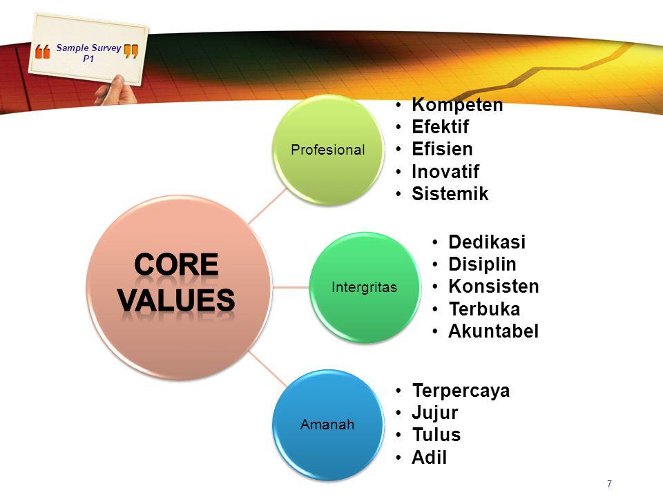 Core Values Kompeten Efektif Efisien Inovatif Sistemik Dedikasi