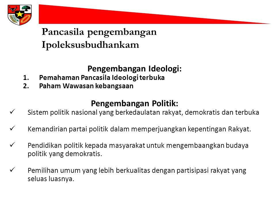 Pengembangan Ideologi: