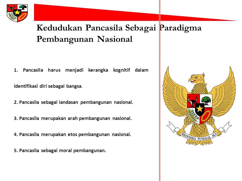 Kedudukan Pancasila Sebagai Paradigma Pembangunan Nasional