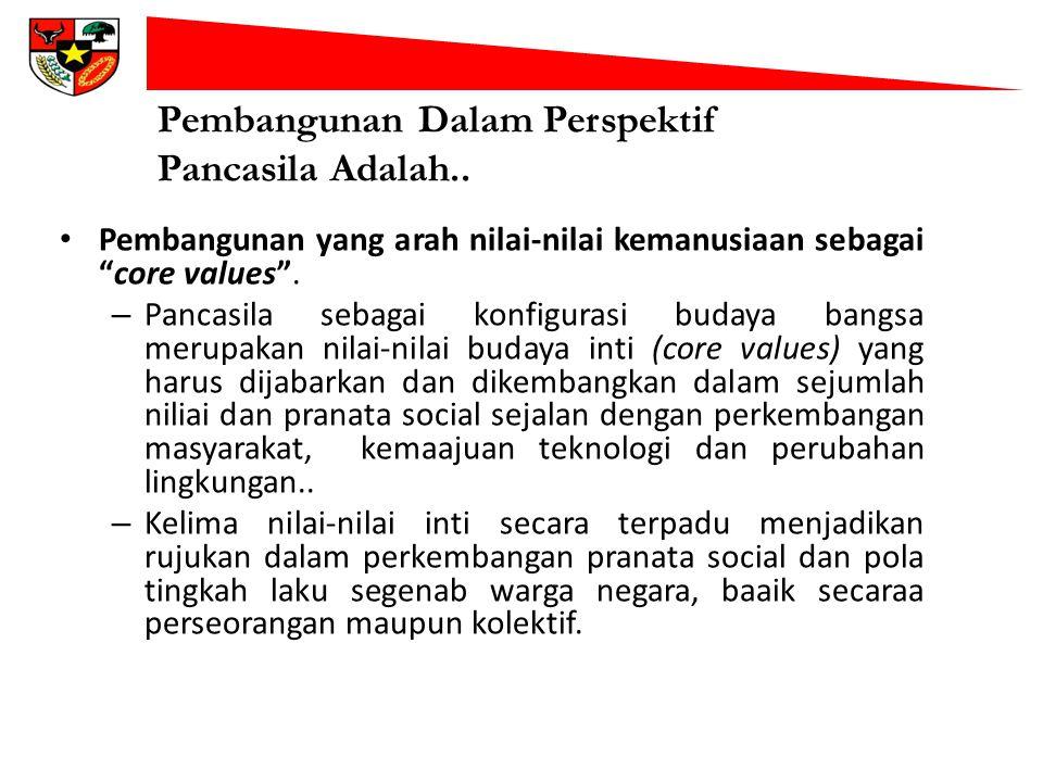 Pembangunan Dalam Perspektif Pancasila Adalah..