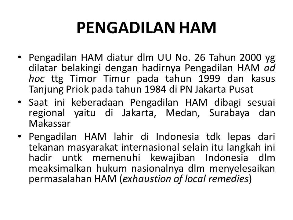 PENGADILAN HAM