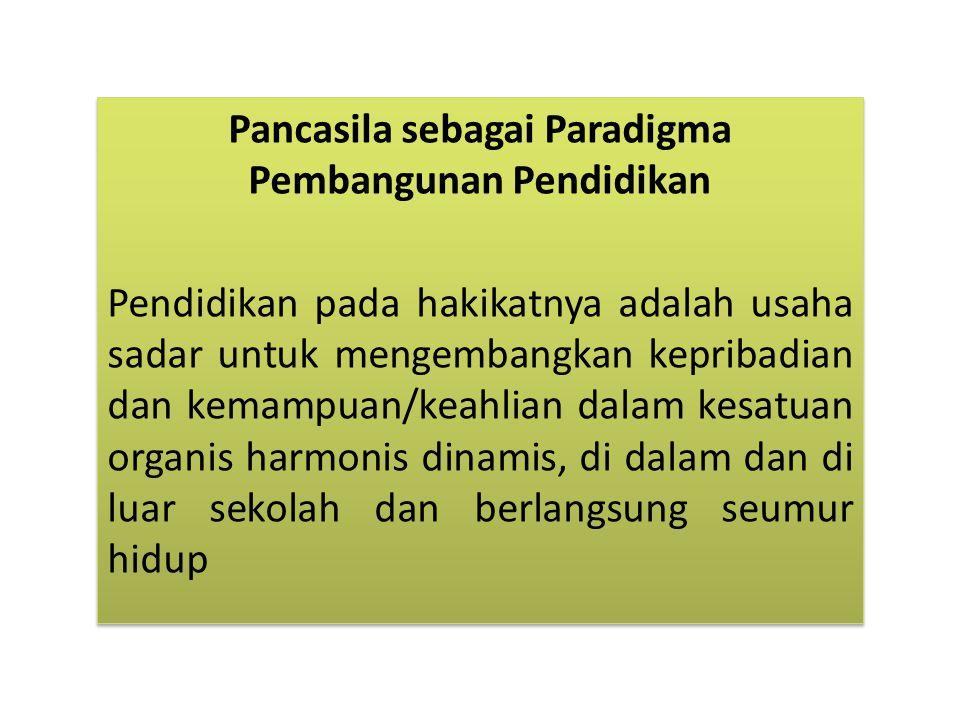 Pancasila sebagai Paradigma Pembangunan Pendidikan