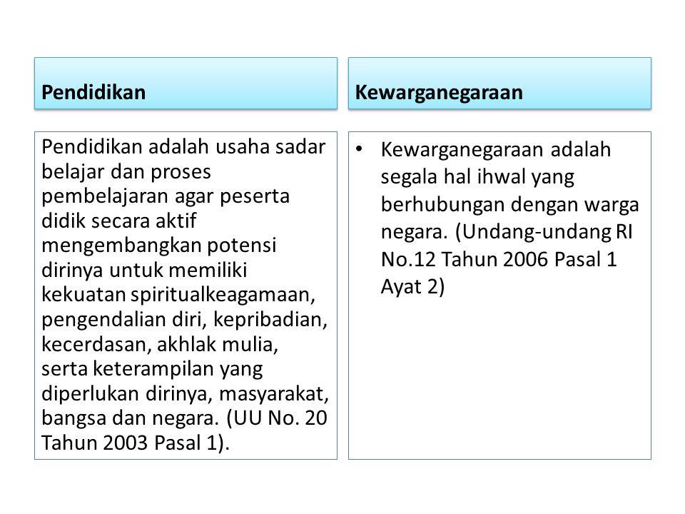 Pendidikan Kewarganegaraan.