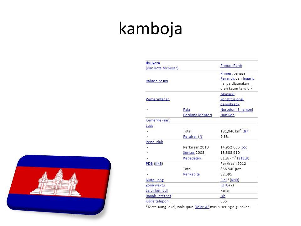 kamboja Ibu kota (dan kota terbesar) Phnom Penh Bahasa resmi