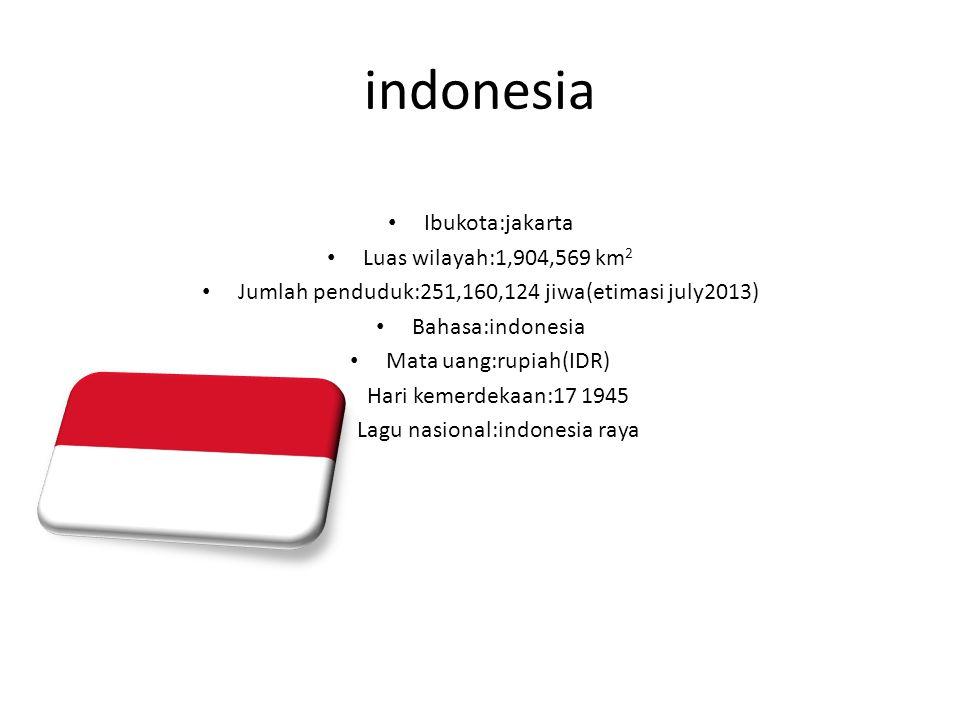 indonesia Ibukota:jakarta Luas wilayah:1,904,569 km2