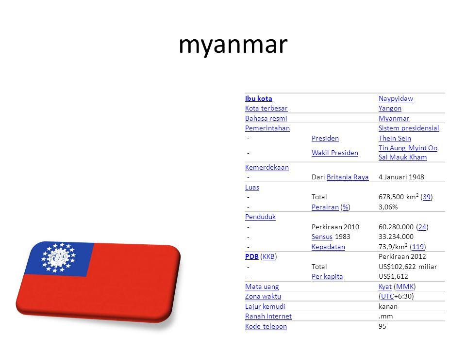 myanmar Ibu kota Naypyidaw Kota terbesar Yangon Bahasa resmi Myanmar
