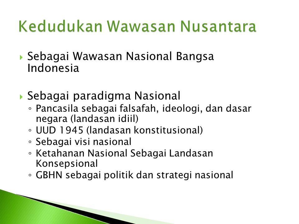 Kedudukan Wawasan Nusantara