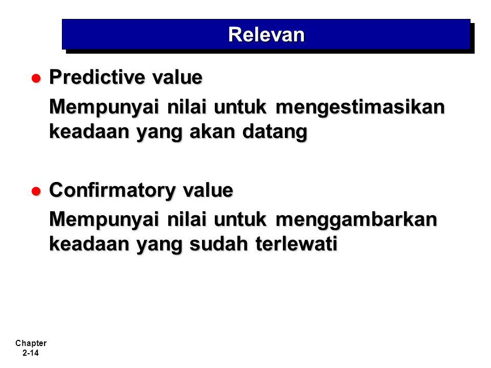 Relevan Predictive value. Mempunyai nilai untuk mengestimasikan keadaan yang akan datang. Confirmatory value.