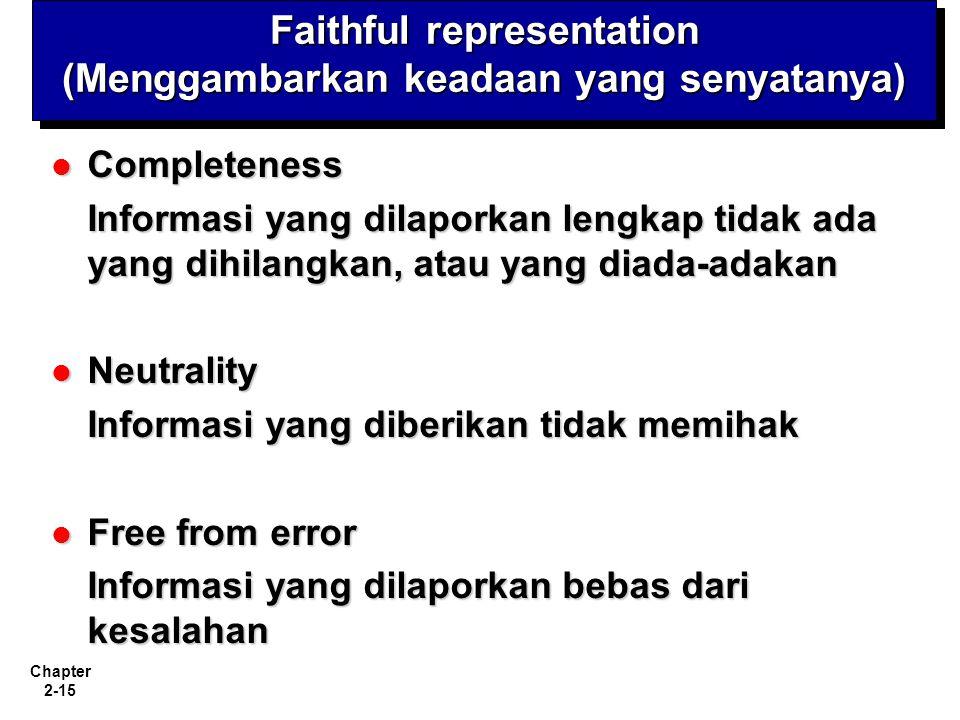 Faithful representation (Menggambarkan keadaan yang senyatanya)