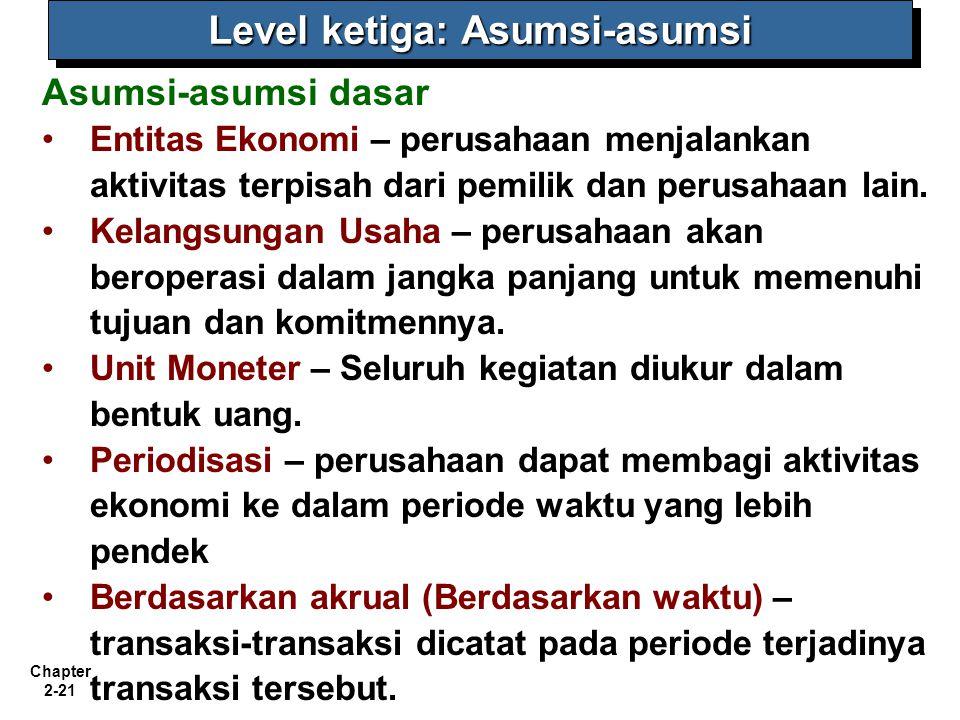 Level ketiga: Asumsi-asumsi