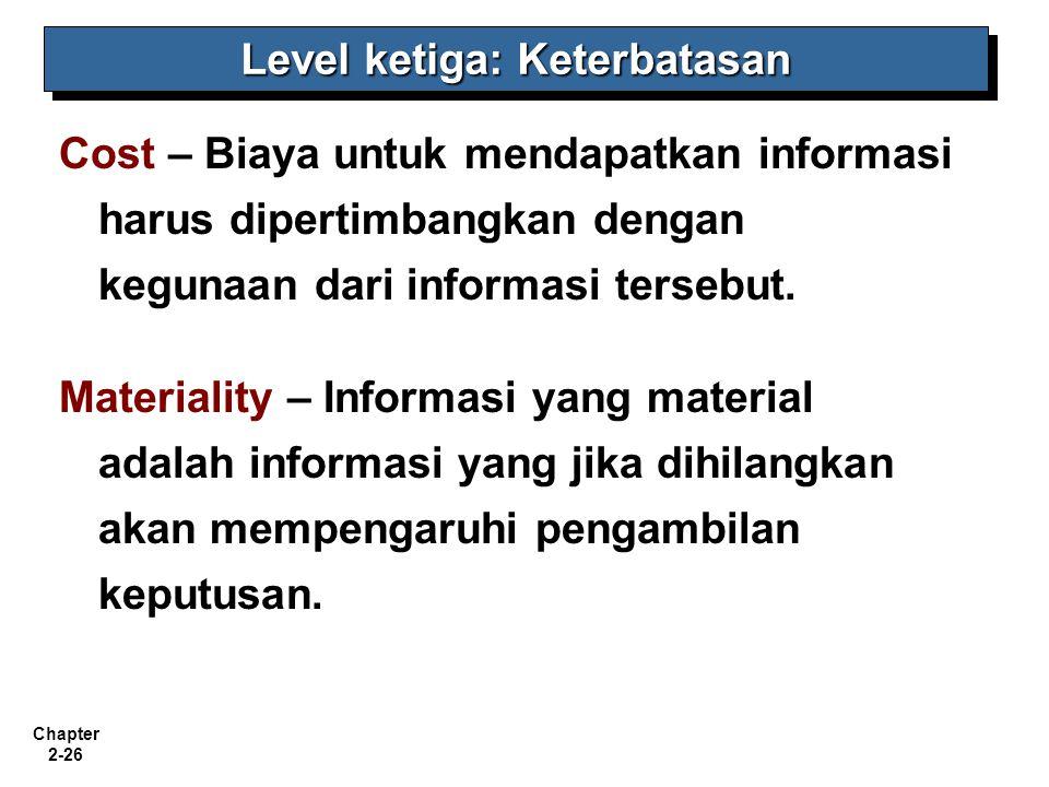 Level ketiga: Keterbatasan