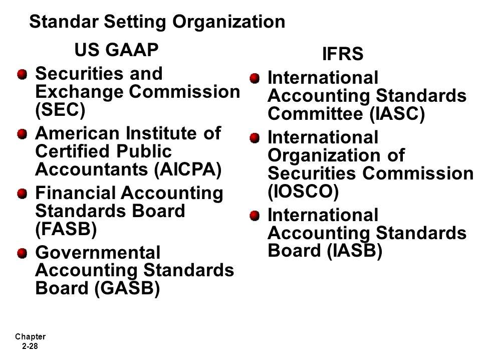 Standar Setting Organization
