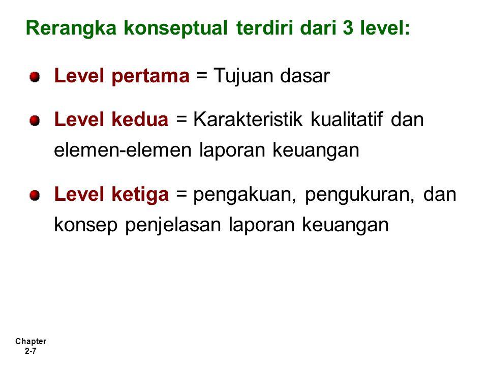Rerangka konseptual terdiri dari 3 level: