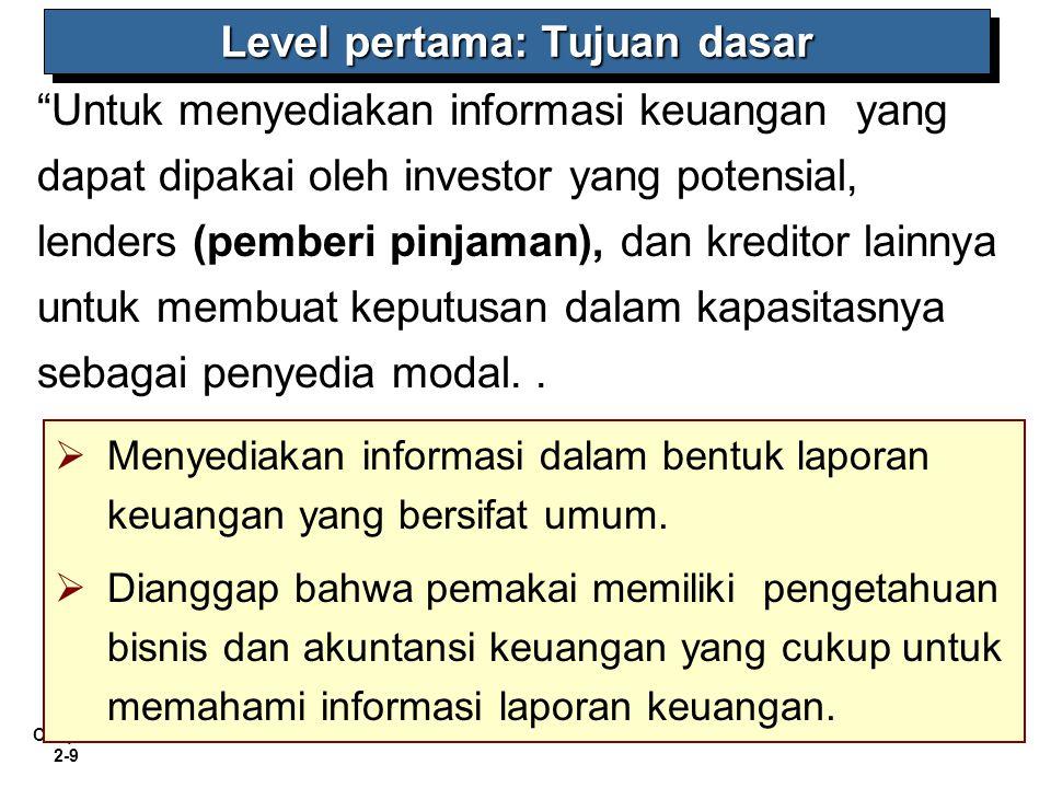 Level pertama: Tujuan dasar