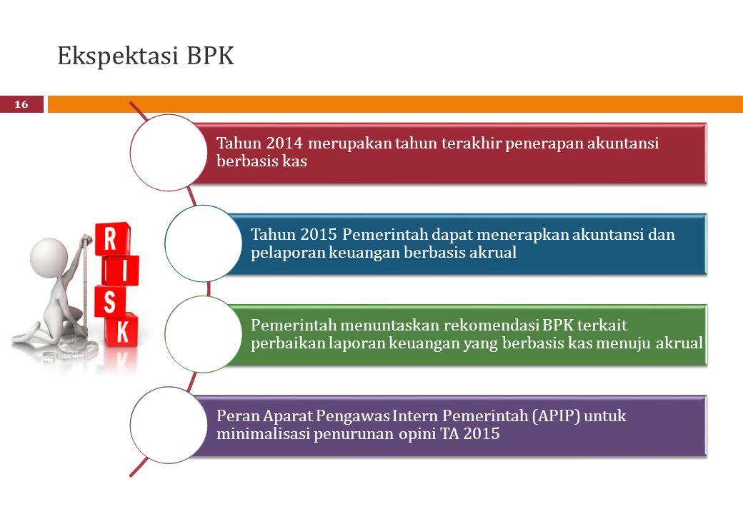 Ekspektasi BPK Tahun 2014 merupakan tahun terakhir penerapan akuntansi berbasis kas.