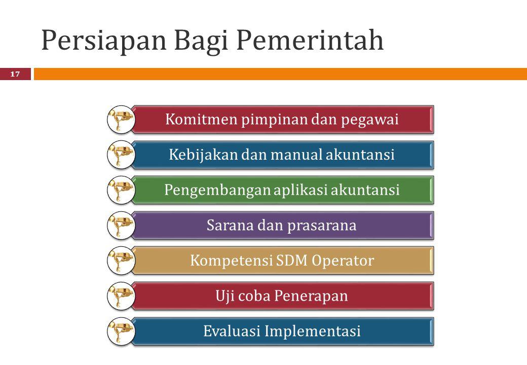 Persiapan Bagi Pemerintah