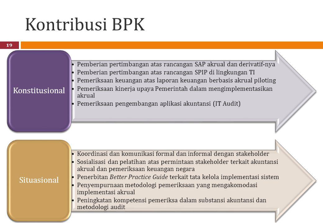 Kontribusi BPK Konstitusional Situasional